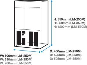 may lam da lap phuong hoshizaki  lm-250m-1 hinh 0
