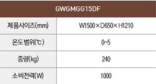 tu trung bay banh southwind gwgmgg15df hinh 0