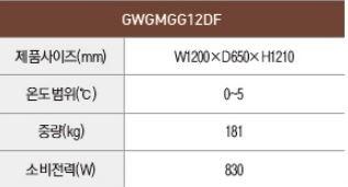 tu trung bay banh southwind gwgmgg12df hinh 0