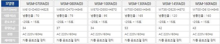 tu dong canh kinh trung bay southwind wsm-160fa hinh 0