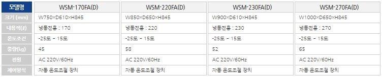 tu dong canh kinh trung bay southwind wsm-230fa hinh 0