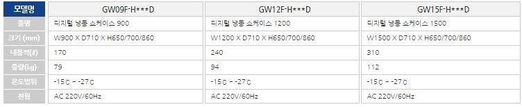tu trung bay kem southwind gw15f-h***d( han quoc ) hinh 0