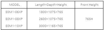 tu mat trung bay thit southwind e0m1-06xp hinh 0