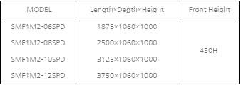 tu mat trung bay thit southwind smf1m2-12spd hinh 0