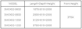 tu trung bay sieu thi southwind smc4d2-10sd hinh 0