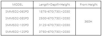 tu trung bay sieu thi southwind smm5d2-08spd hinh 0