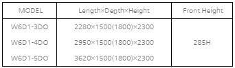 tu mat trung bay sieu thi southwind w6d1-5do hinh 0