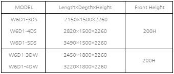 tu mat trung bay sieu thi southwind  w6d1-4ds hinh 0