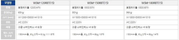 ban lanh 2 canh woosung wsm-180rbt hinh 1