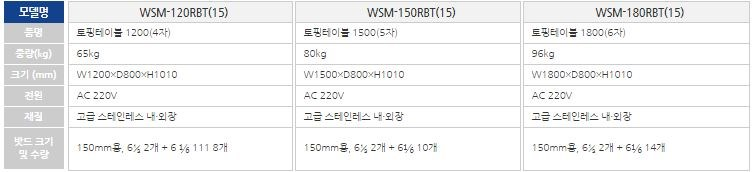 ban lanh 1 cua woosung wsm-120rbt hinh 0