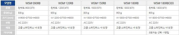ban lanh 1 cua woosung wsm-120rb hinh 0